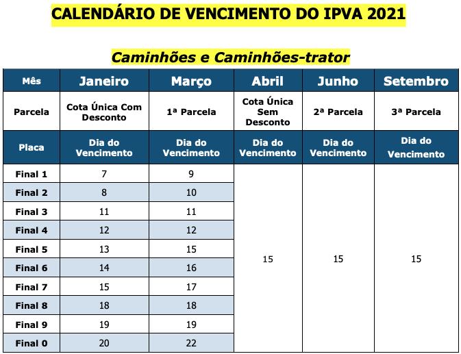 IPVA 2021 - Caminhões e Caminhões-trator