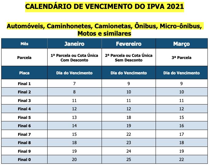 IPVA 2021 - Automóveis, Caminhonetes, Camionetas, Ônibus, Micro-ônibus, Motos e similares